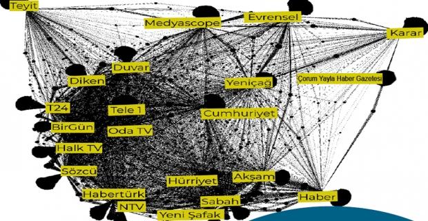 Yayla Haber'in başarısı Uluslararası Basın Enstitüsü Raporu'nda