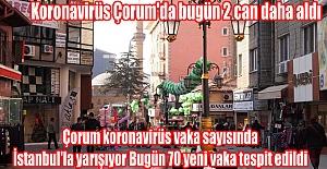 Son Dakika! Koronavirüs Çorum'da bugün 2 can aldı vakalar uçtu